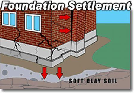 foundation-settlement-graphic
